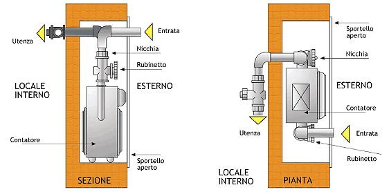Area tecnica schemi impianti domestici kalorgas for Schema impianto gas dwg